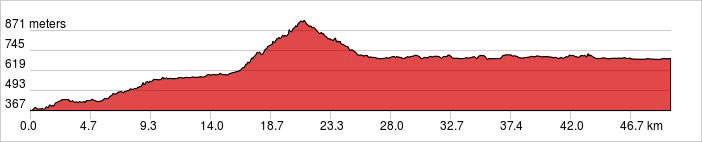 Day 2 - Tirana - Pogradec Ride 50km. +857m / -532m.