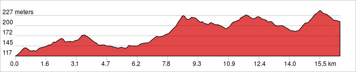 Day 1 - Bangkok – Pailin Ride 17km. +249m / -157m.