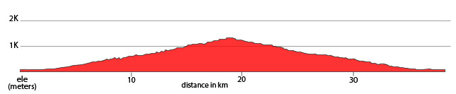 Day 1 - Chiang Mai Arrival & Doi Suthep Shakedown Ride 38km. +1,000m.