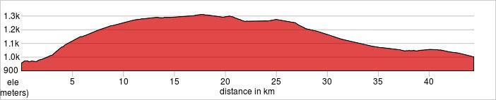 Day 2 - Khong Jiam - Tad Fane - Sinook Ride 40km. +390m / -347m.