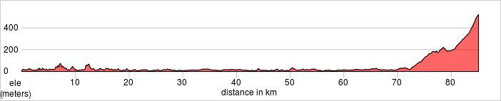 Day 2 - Senggigi - Karang Bayan - Senaru Ride 85km. +1,127m / -619m.