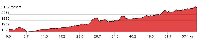 Day 3 - Arvaikheer - SE Khangai Foothills Ride 40km. +824m / -533m.
