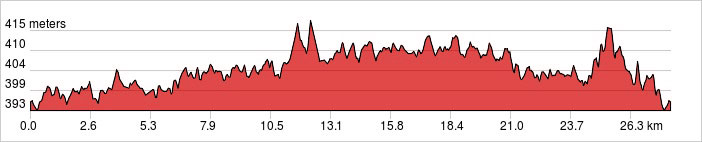Day 1 - Chiang Rai Ride 30km. +129m / -129m.