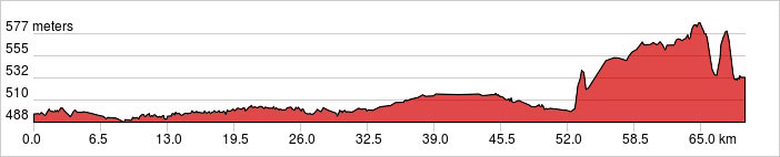 Day 2 - Chengdu - Anren Ride 69km. +282m / -246m.