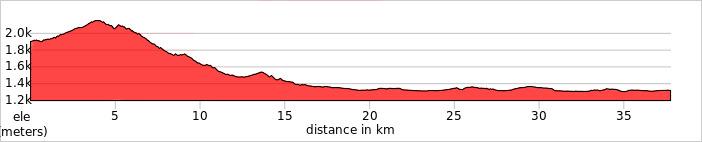 Day 2 - Kathmandu – Nagarkot – Kathmandu Ride 38km. +555m / -1,139m.