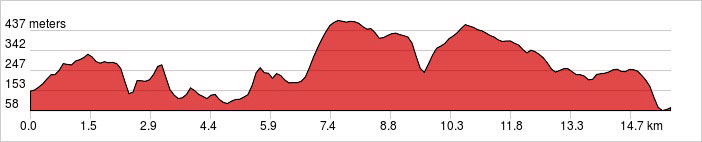 Day 1 - Makassar Loop Ride 15km. +975m / -1,061m.